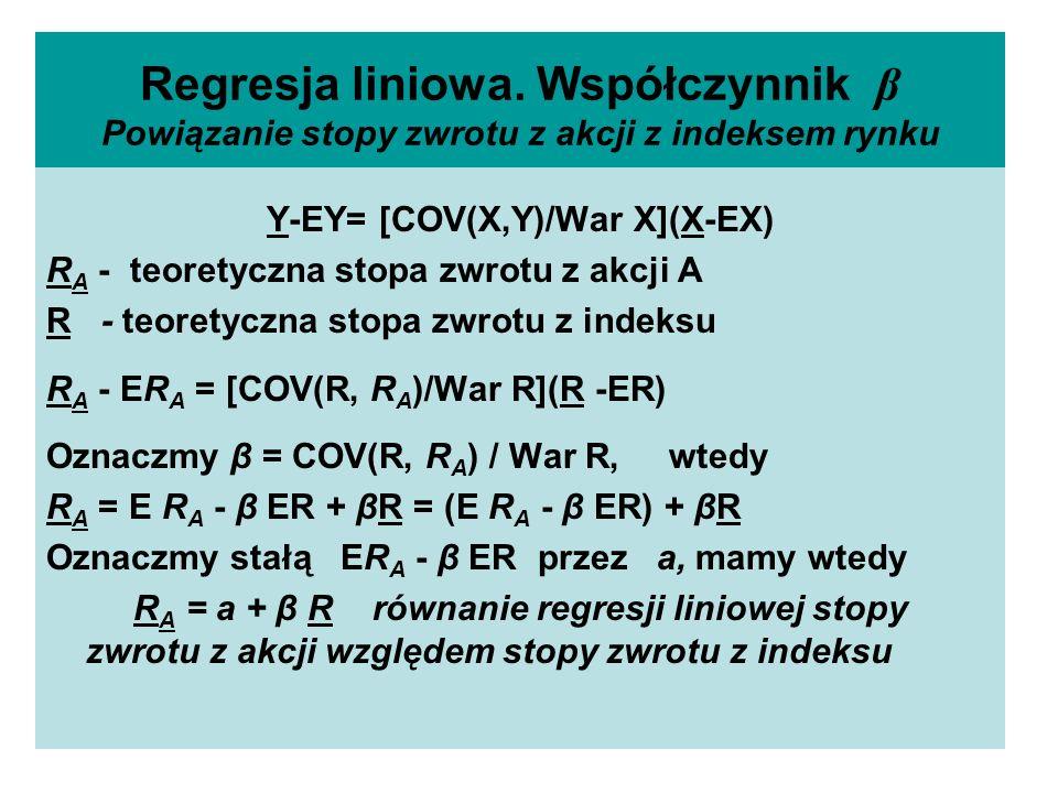 Y-EY= [COV(X,Y)/War X](X-EX)